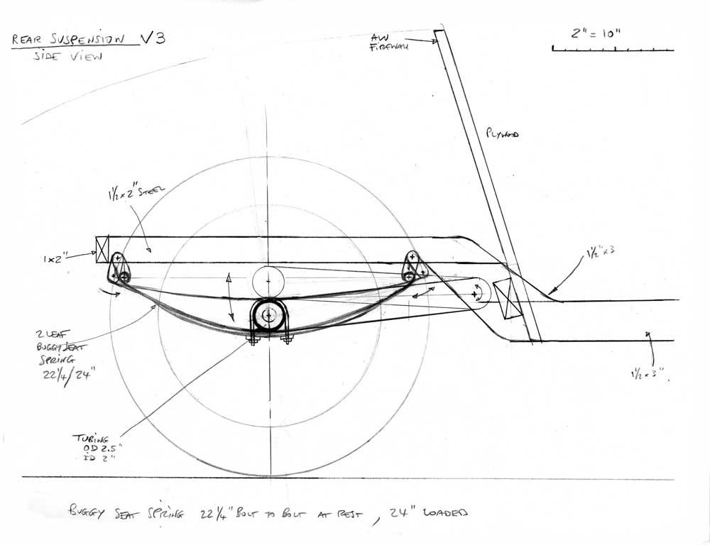 Schematic Diagram Of Leaf Spring Suspension Semi Truck Suspension